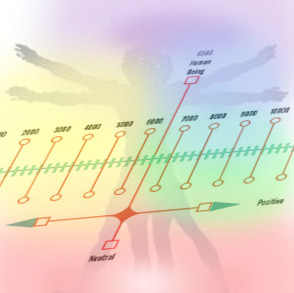 bovis-scale-measurement